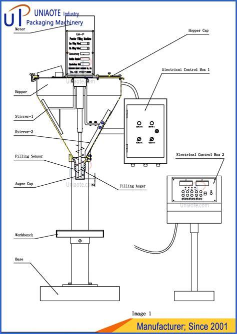 best way to pack a suitcase diagram auger powder filler filling machine design powder