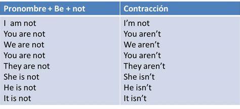 preguntas en ingles how are you clases de ingles basico verbo to be oraciones