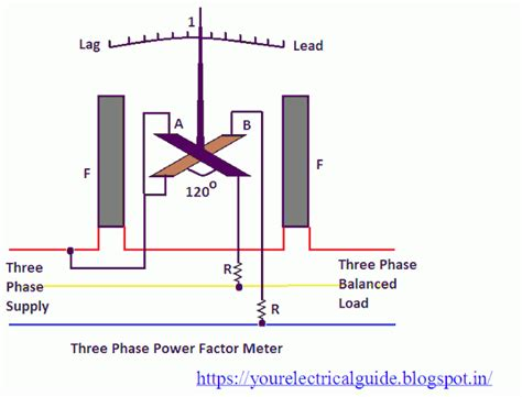 power factor meter wiring diagram 3 phase power factor