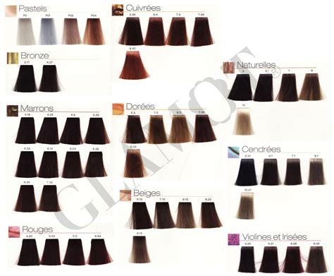 keune 5 23 haircolor use 10 for how on hair color loreal luocolor glamot com