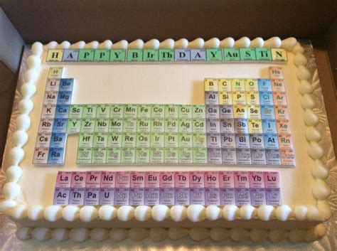 periodic table of desserts periodic table of elements cake baking