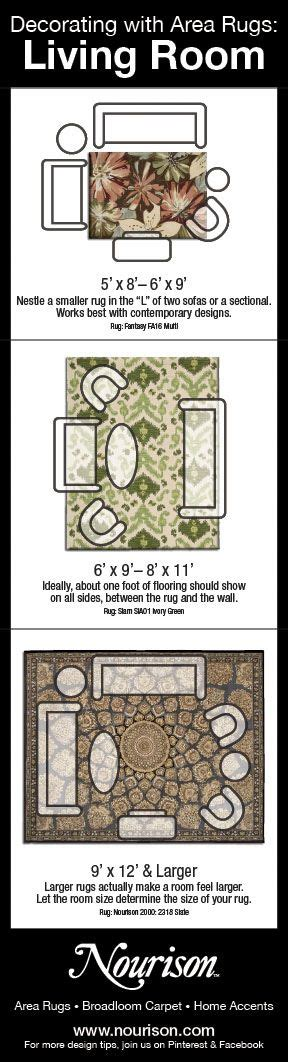 rug sizes for living room best 25 rug size ideas on pinterest rug placement rug