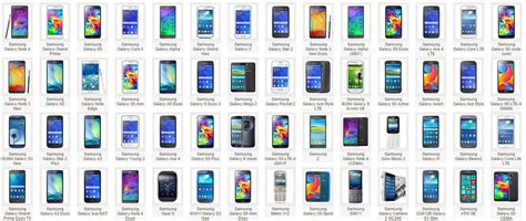 all mobile of samsung samsung is no 1 a company offering best in class