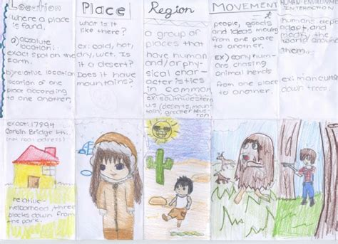 theme definition for 6th grade 1000 images about elementary social studies on pinterest