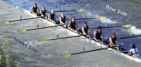 bow side of a rowing boat novice training wolfson college boat club oxford