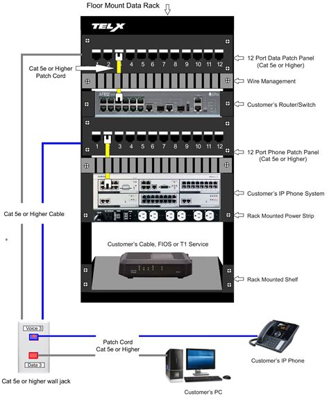 telephone patch panel wiring diagram free