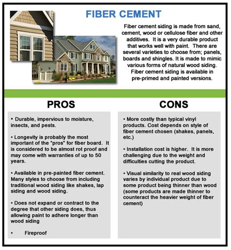 house siding materials comparison house siding materials comparison 28 images fiber cement siding vs vinyl siding
