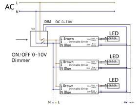 0 1 10v dimmable led tri proof lighting al housing 1500mm 60w 6500lm 6000k osleder lighting