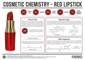 Cosmetic Science ms j s chemistry class chemistry of lipstick and chocolate