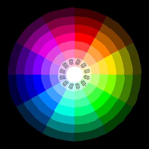 color management colour management