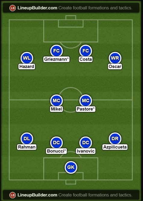 chelsea formation 2017 18 chelsea formation conte newhairstylesformen2014 com