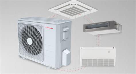 Multi Split Ac in multi split system air conditioners the indoor units heat ty inventor