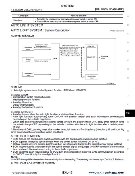 service manual car repair manuals online pdf 2010 nissan rogue parental controls service