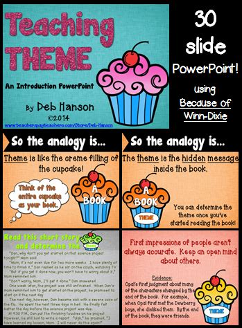 literature themes list elementary an introduction powerpoint that can be used when teaching