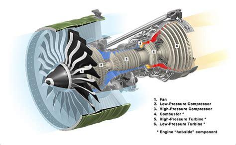 jet engine cross section ge engine nacelle ge free engine image for user manual