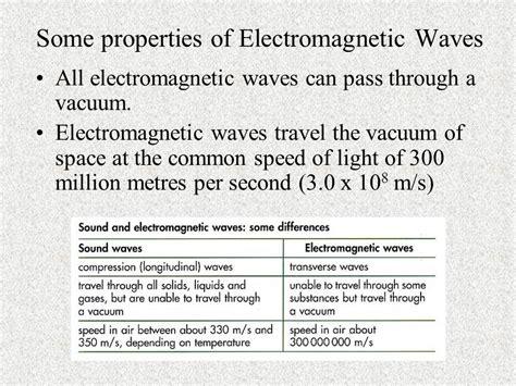 Properties Of Vacuum Fibre Optics Mobiles And Microwaves Ppt