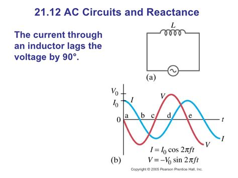 physics 2112 unit 20 outline driven ac circuits phase of v and i ppt reactance through inductor 28 images ac inductance and inductive reactance in an ac circuit