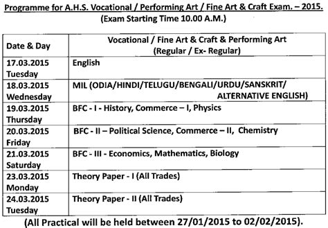 tide tables 2015 exams timetable 2015 images