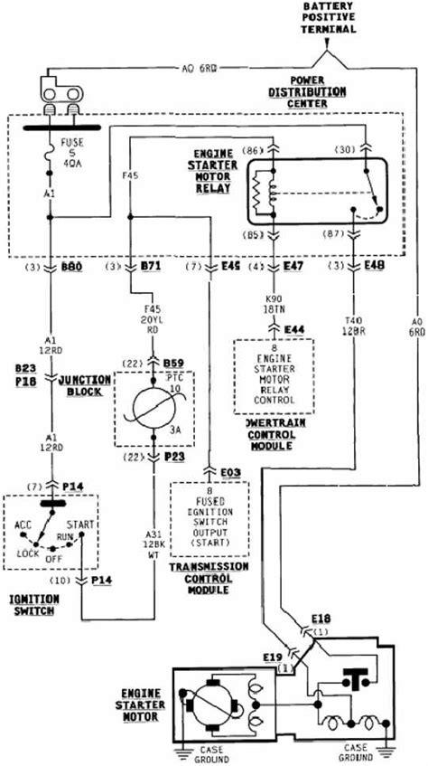 Dodge Grand Caravan 1996 Starting System Wiring Diagram