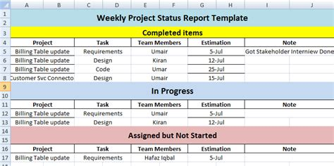 project management status report template create weekly project status report template excel