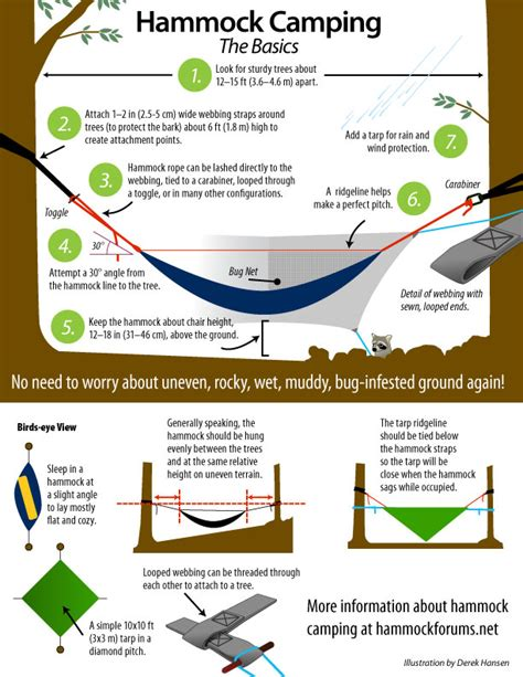 How To Hang Up A Hammock In Your Room hammock cing part iii helpful tips and resources for a