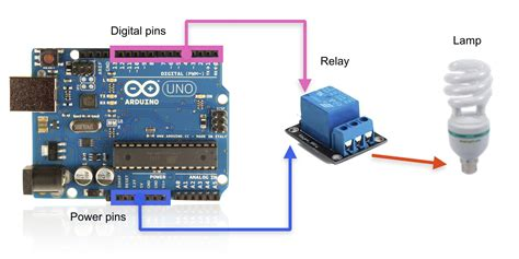 arduino code for relay control office lights using sf1 nodejs arduino