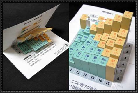 new paper model science paper model 3d periodic table