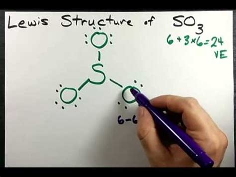 so3 lewis dot diagram link lewis structure of so3 sulfur