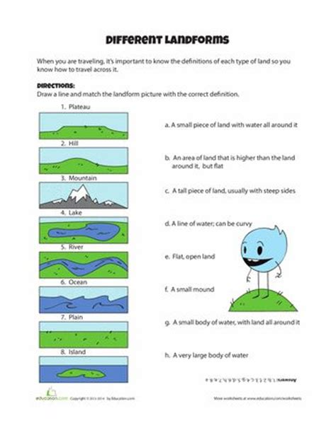 printable lesson plans for grade 3 different landforms worksheets geography and social studies