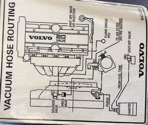 96 volvo 850 engine diagram get free image about wiring