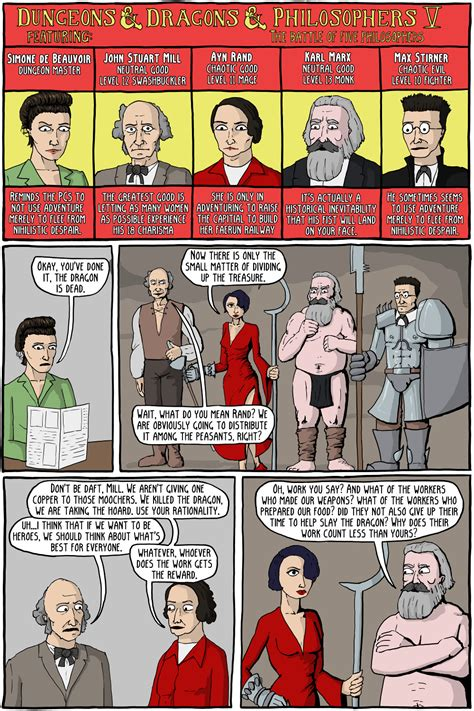 the character gap how are we philosophy in books ayn rand existential comics