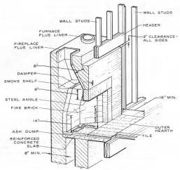 masonry fireplace dimensions fireplaces a construction primer house web