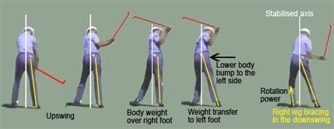 swing the golf club with your body understanding golf swing weight shift