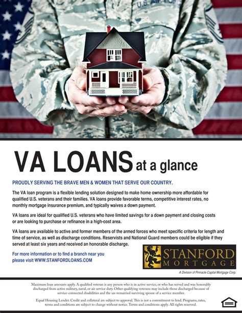 va home improvement loan programs 28 images mountain
