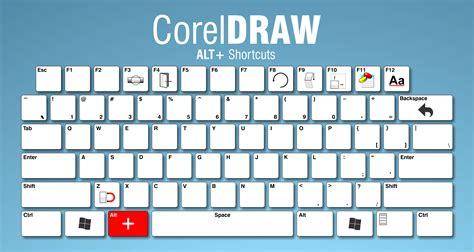 corel draw x7 curso pdf coreldraw corel draw coreldraw x7 corel draw x7
