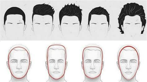 haircut match face shape appropriate hairstyle for your face shape hairstyles
