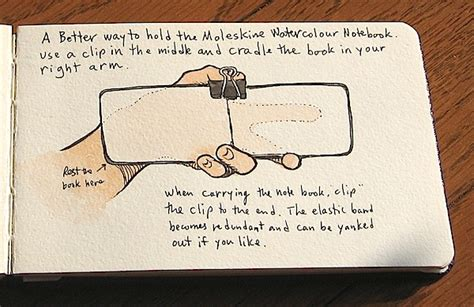 sketchbook review sketching with a moleskine