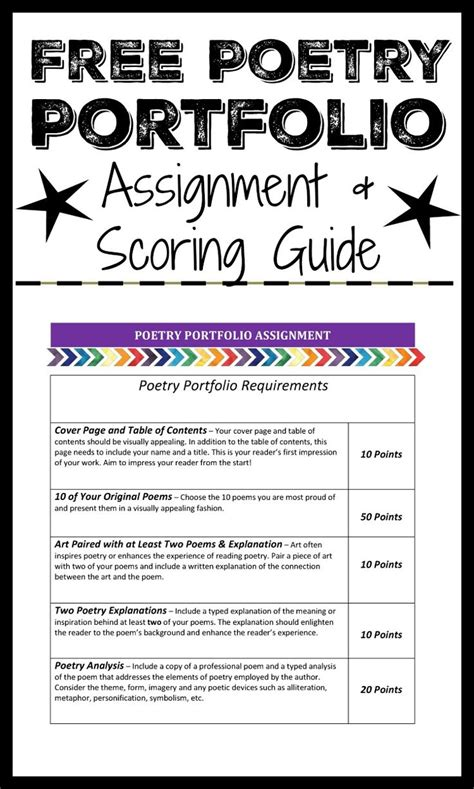 themes for english units best 25 poetry unit ideas on pinterest poetry nation