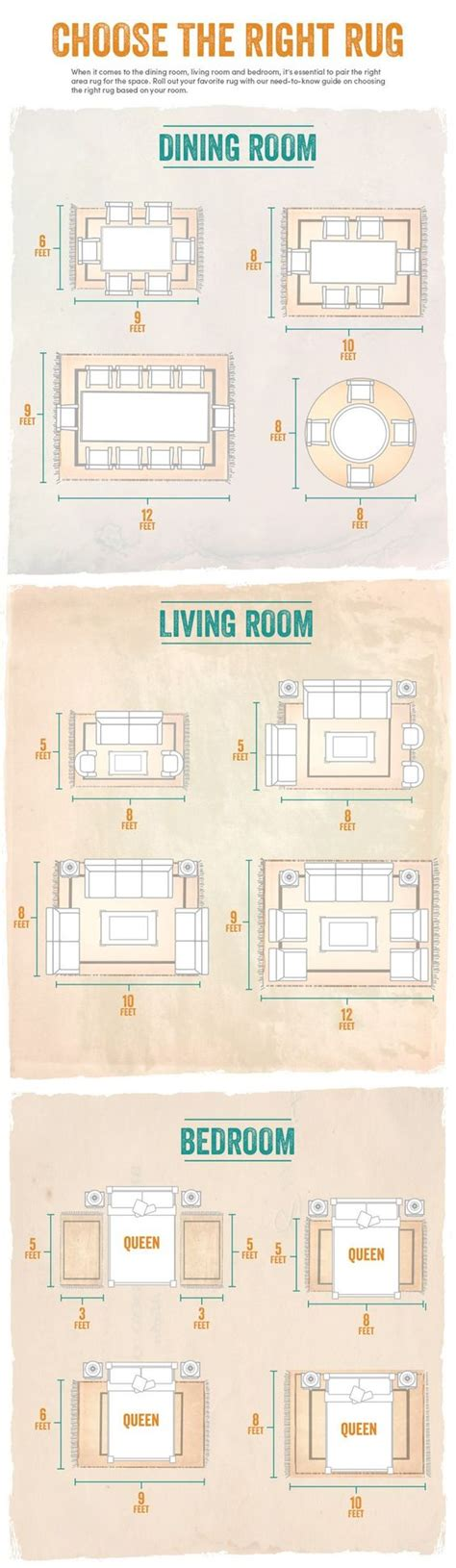 Rug Placement Rugs And Rug Size On Pinterest Rug Size Guide