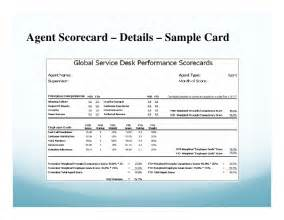 quality scorecard template quality scorecard template need a program scorecard