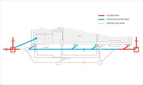 general layout of house drainage self build house extension drains planning