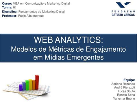 Delaware Business Analytics Mba by Web Analytics Modelos De M 233 Tricas De Engajamento Em
