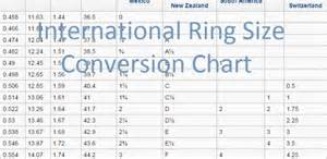 International ring size conversion chart kuberbox jewellery blog