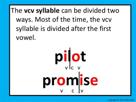 vv pattern words list decoding unit 1 lesson 4 vcv and vccv