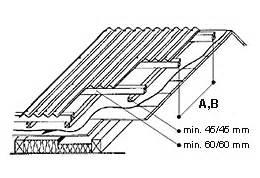 Bitumenwellplatten Ohne Konterlattung by Mit Bitumenwellplatten Ein Dach Eindecken