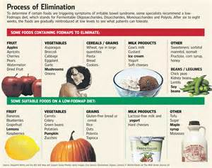 beating crohn s the low fodmap diet