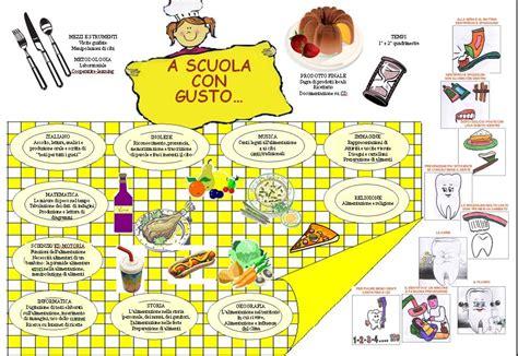 progetto di educazione alimentare scuola primaria educazione immagine scuola primaria vy93 187 regardsdefemmes