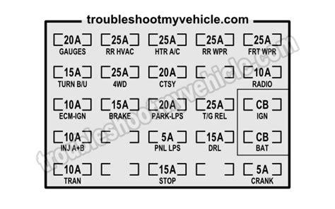 fuse box diagram 2000 blazer wiring diagram