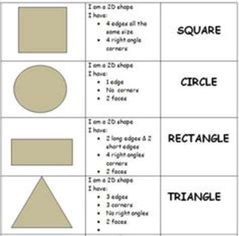 25 best ideas about 2d shape properties on 3d shape properties geometric 1000 images about 2d shape resources special needs on teaching resources shape
