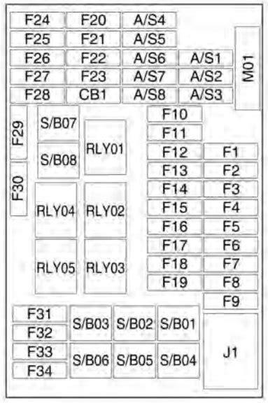chevrolet trax  fuse box diagram auto genius